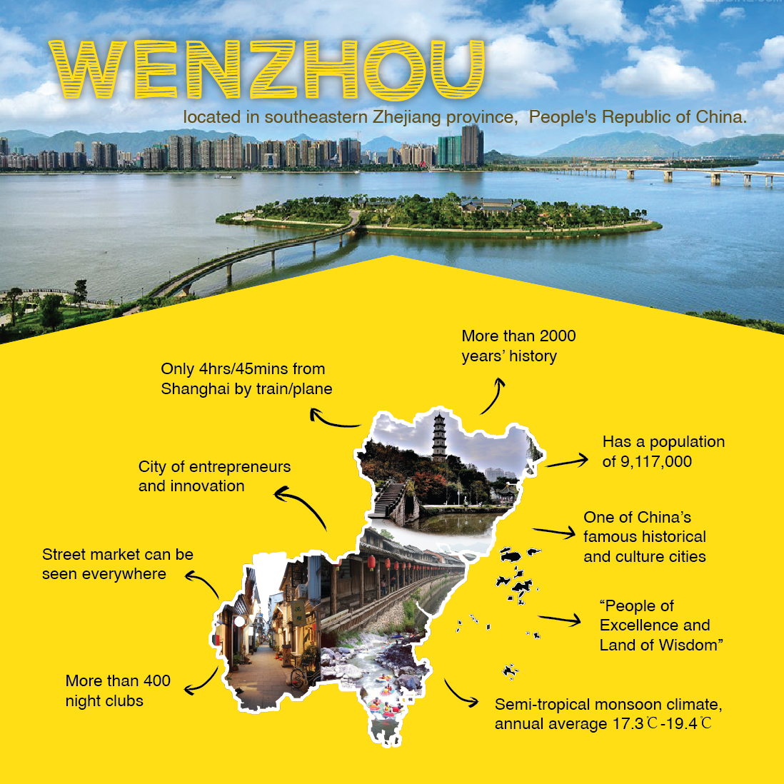 life in wenzhou-01