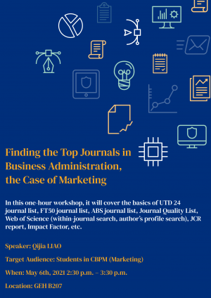 Finding the Top Journals in Business